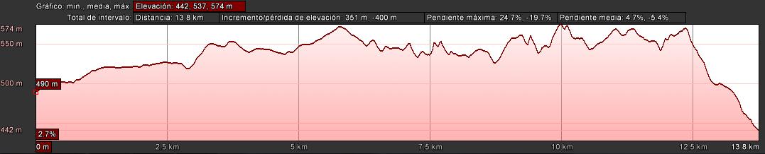 tramo4-desnivel